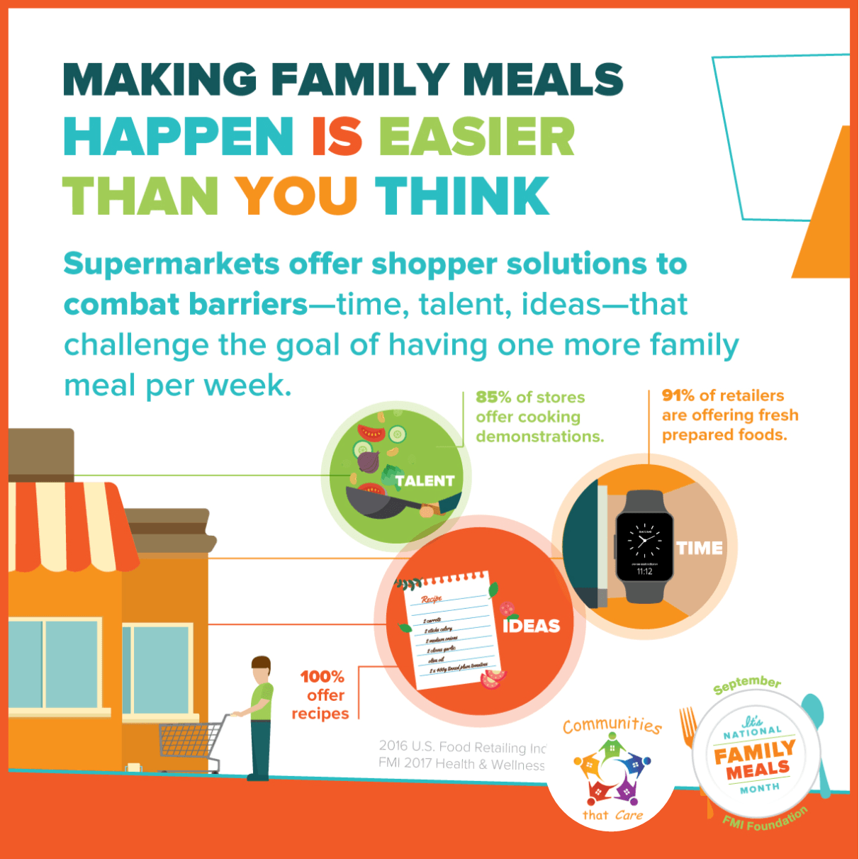 Supermarkets - Family Meals Month