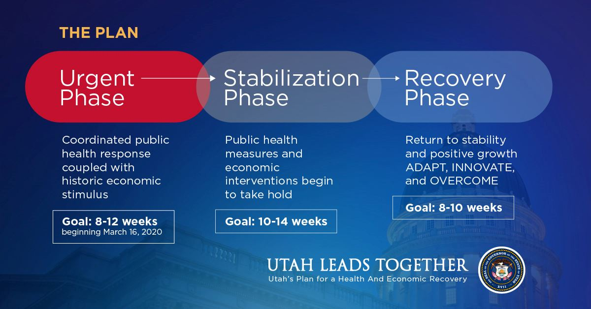Utah comprehensive economic plan