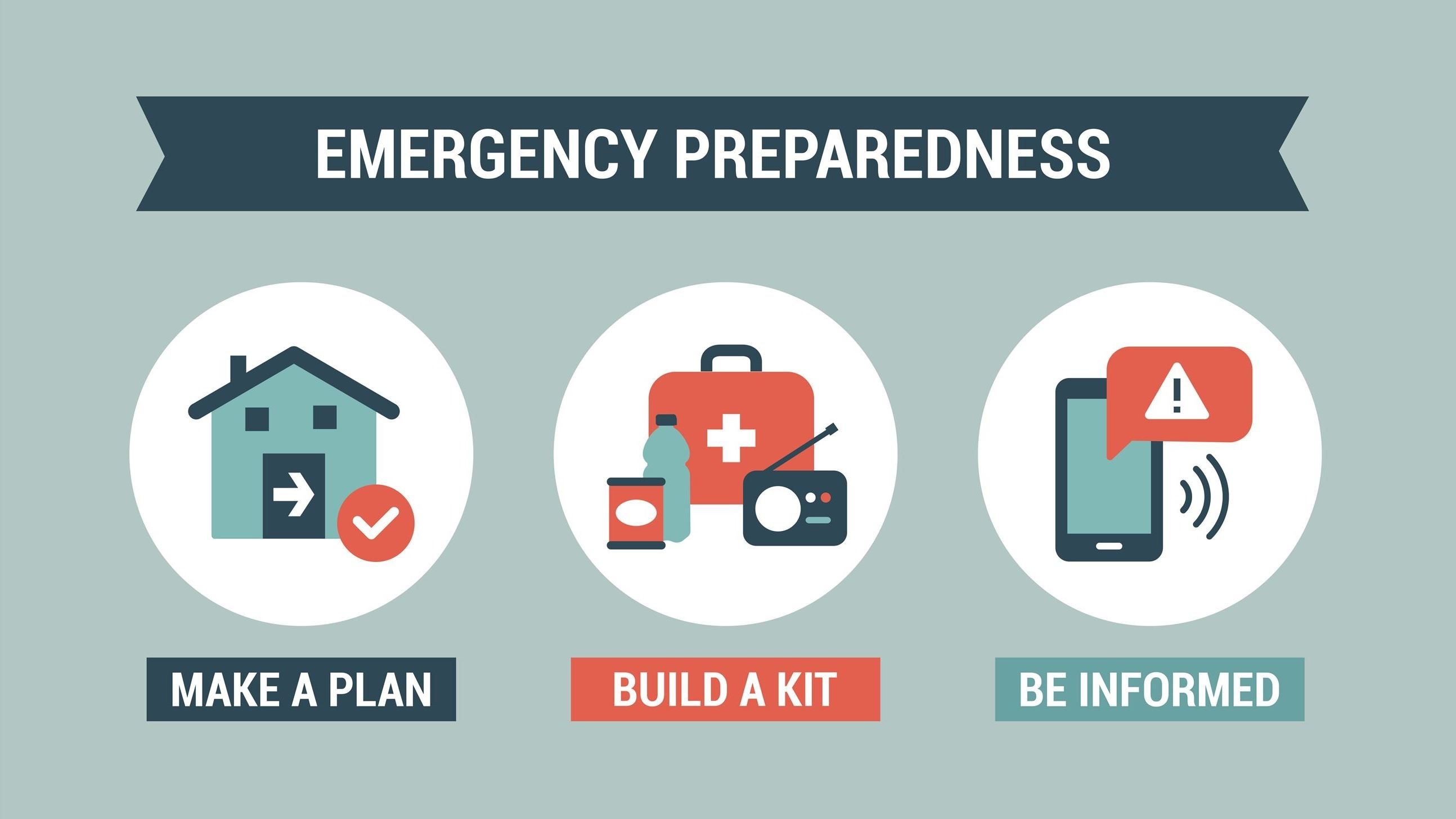 Emergancy Preparedness, make a plan, build a kit, be informed
